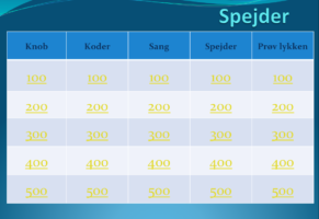 Spejder jeopardy