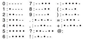 morse koder med tal og tegn