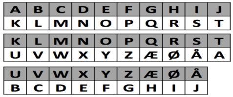 A-K kode med W