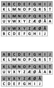 A-K koder med og uden W