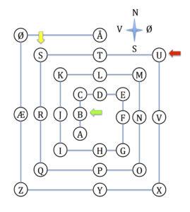 Møllekode forklaring