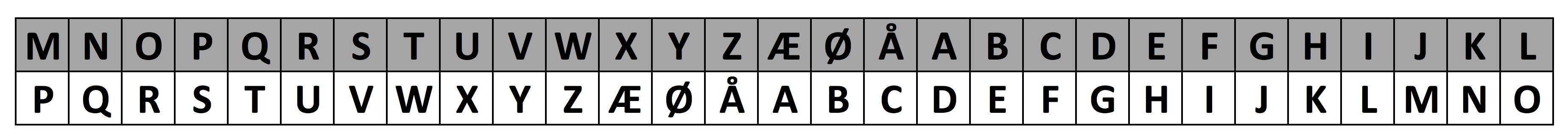 M-P kode