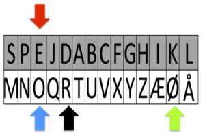 spejd kode med pile