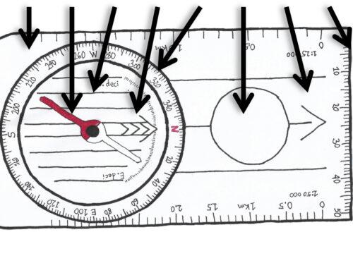 Kompas guide